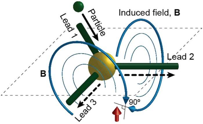 🔖 H-theorem in quantum physics by G. B. Lesovik, etal.